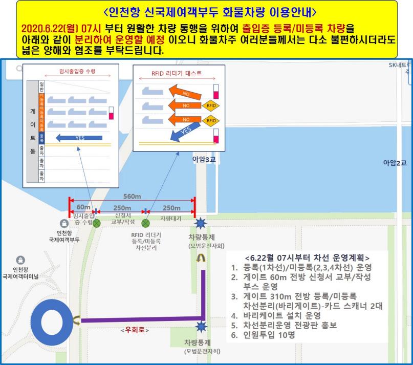 인천항 신국제여객부두 화물차량 이용안내.자세한 내용은 아래 참조
